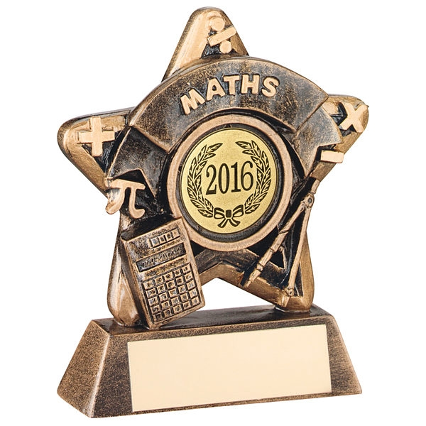 Maths Trophies